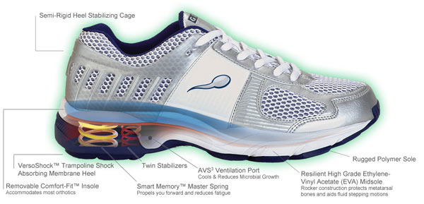 Gravity Defyer Advanced Technology Footwear